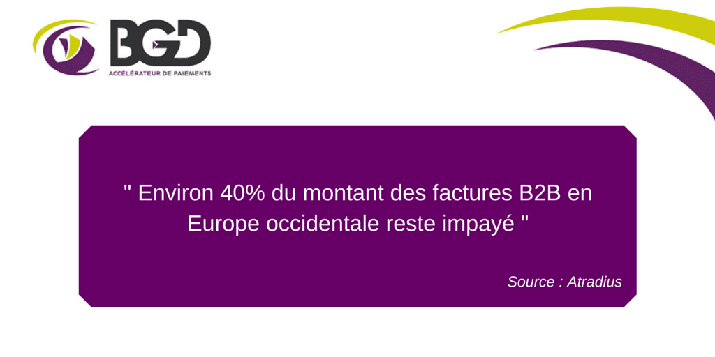 40% des factures reste impayé en Europe occidentale en B2B