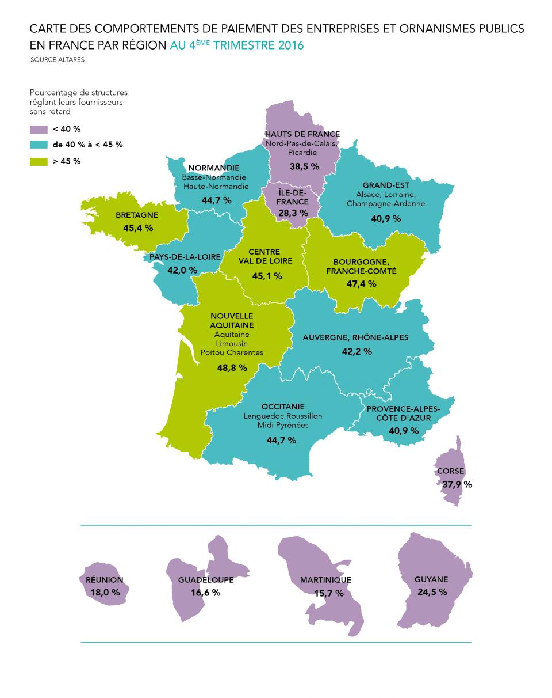 comportements de paiement en fonction des régions de France en 2016