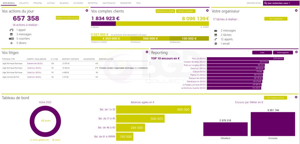 tableau de bord du logiciel de recouvrement Collectys